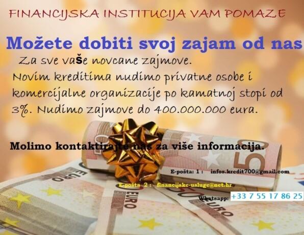 finansijska-institucija-vam-pomaze-big-2
