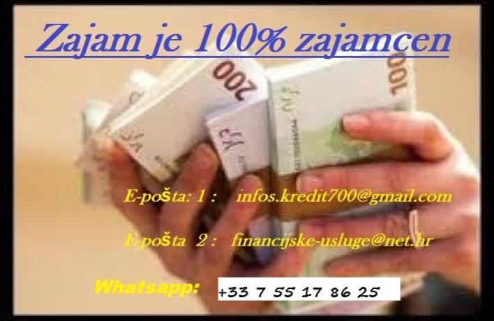 kreditno-finansiranje-big-1